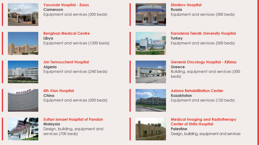 Ideal Medical Products Engineering Turnkey hospital design solution